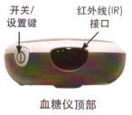 血糖仪顶部图